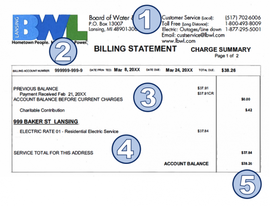 Numbered sections (#1-5) of an electrical bill.